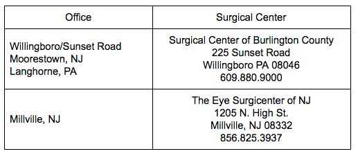 BCEYE | Cataract Surgicenter | Gregory Scimeca MD