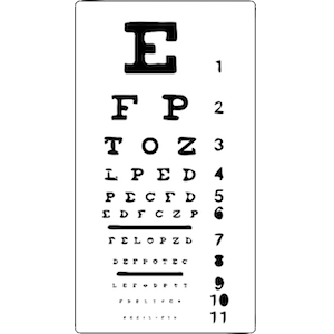 Eye Chart | Routine Eye Exams | Comprehensive Eye Exams