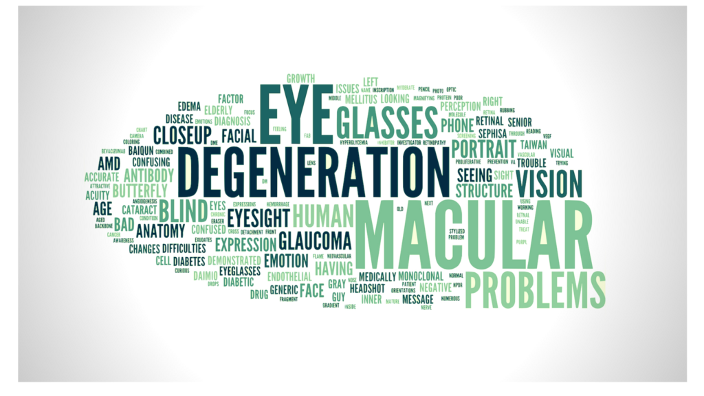 Signs and Symptoms of Macular Degeneration