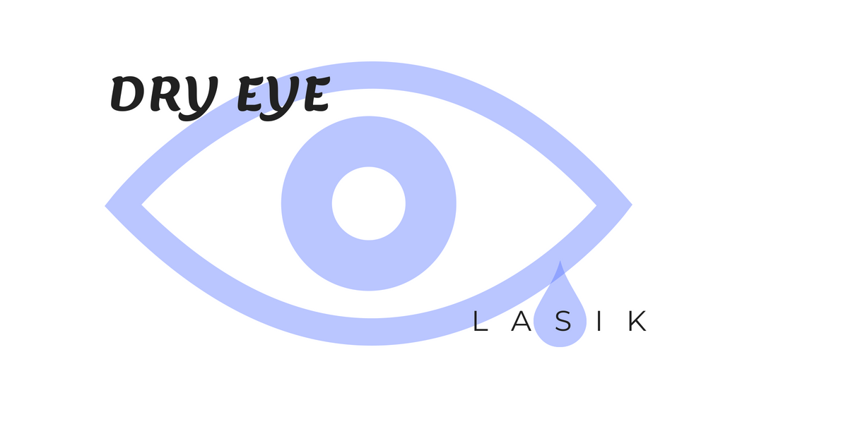 Dry Eye Caused by LASIK