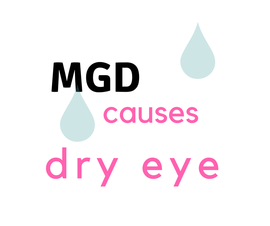 Meibomian Gland Dysfunction Causes Dry Eye | Burlington County Eye Physicians